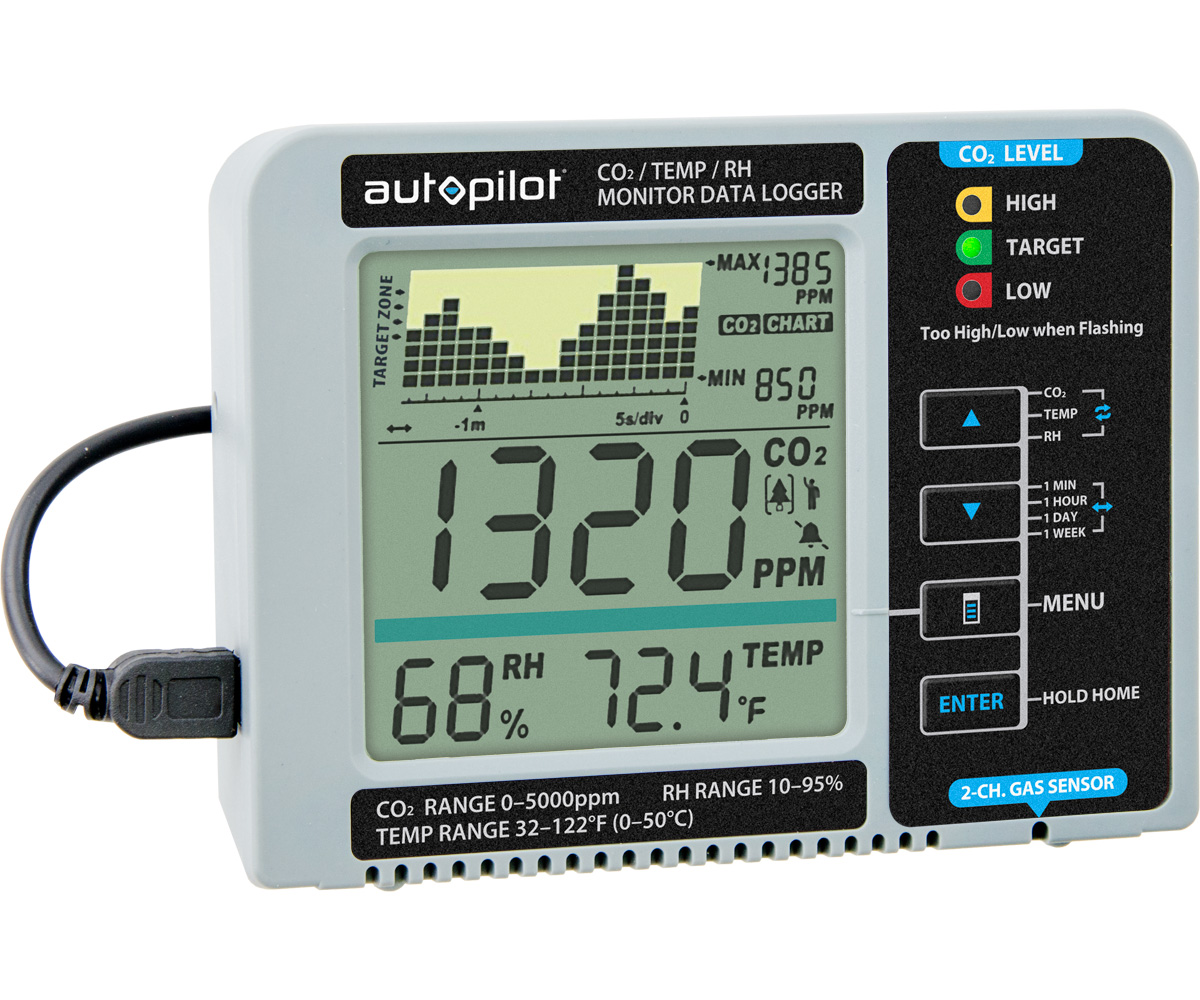 Autopilot Desktop CO2 Monitor & Data Logger - Free Shipping